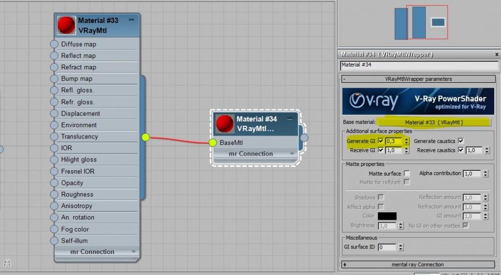 El cuadro siguiente nos muestra cómo queda configurado el material envuelto con el material Wrapper (envolvente de material).