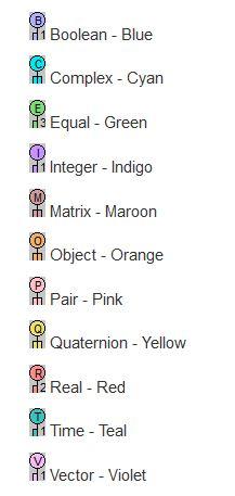 Descripción de los colores y sus respectivos valores de datos.