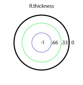 Radiusthickness