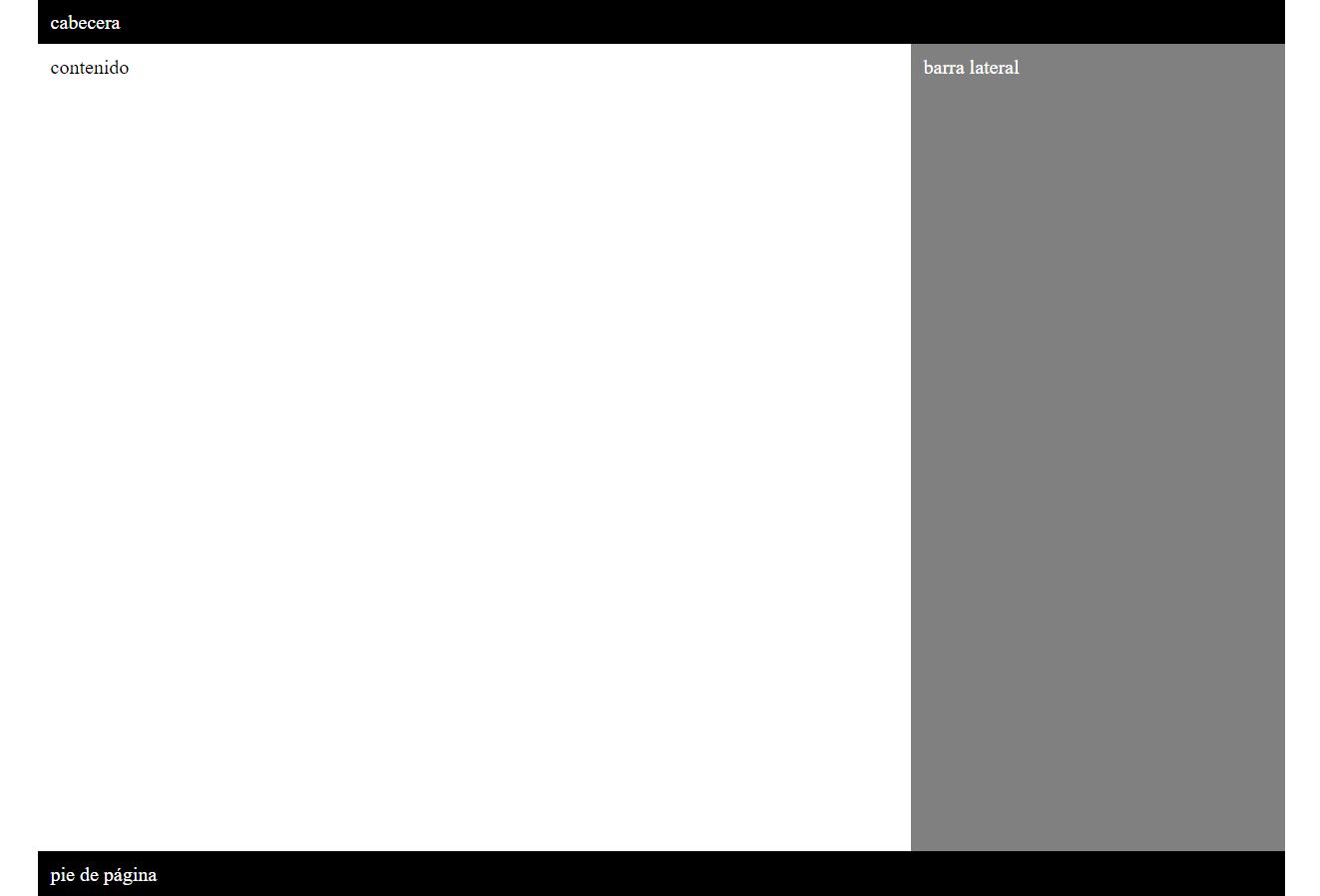Áreas en CSS Grid Layout